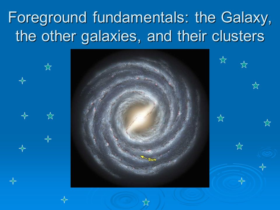 Foreground fundamentals: the Galaxy, the other galaxies, and their clusters