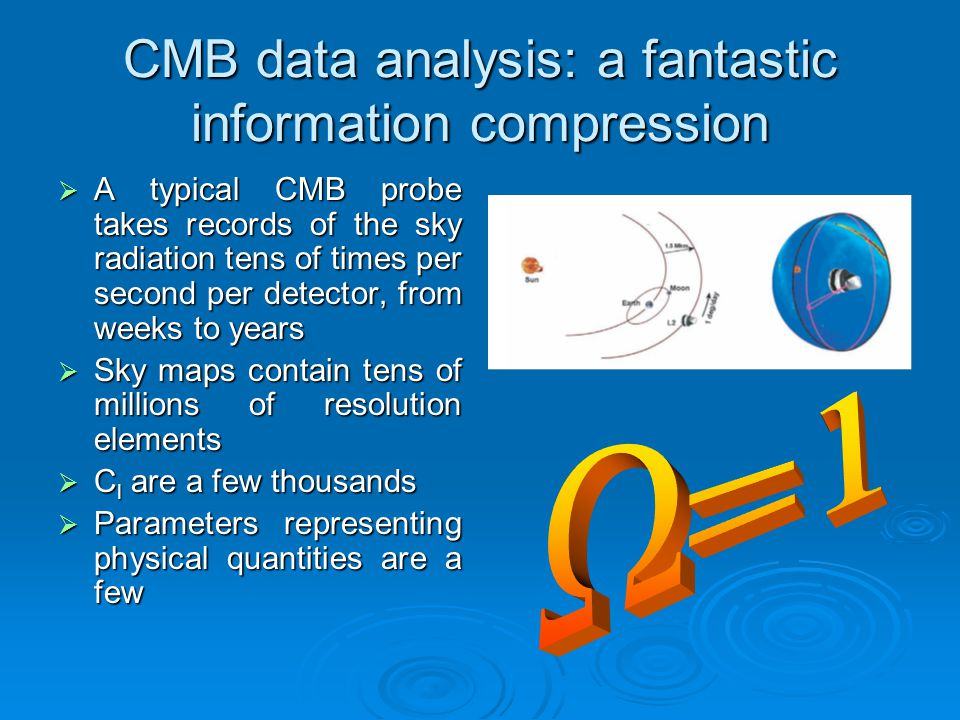 CMB data analysis: a fantastic information compression  A typical CMB probe takes records of the sky radiation tens of times per second per detector,