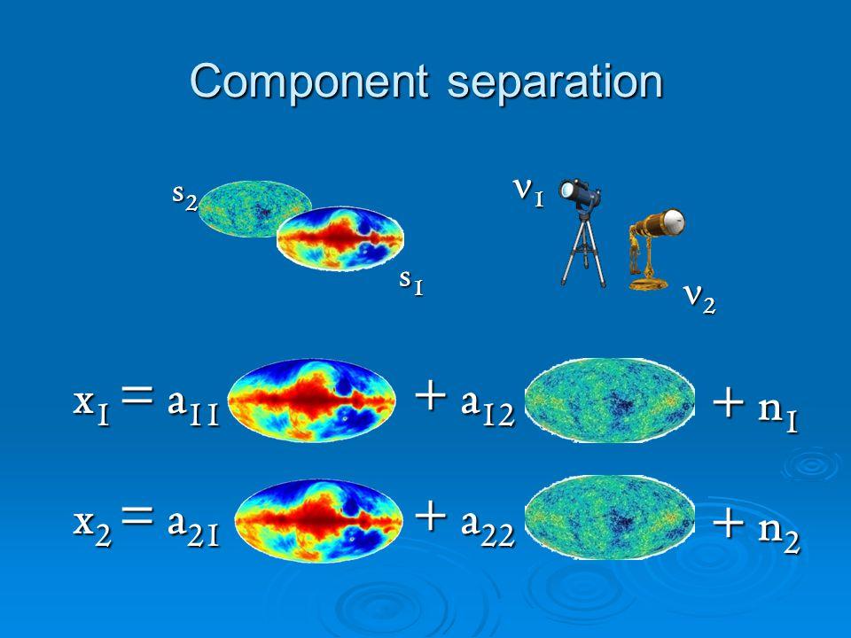 s2s2s2s2 s1s1s1s1 x 1 = a 11 x 2 = a 21 + a 12 + a 22 + n 1 + n 2 1 2 Component separation