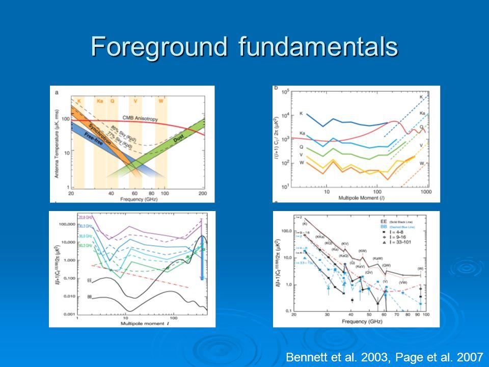 Foreground fundamentals Bennett et al. 2003, Page et al. 2007