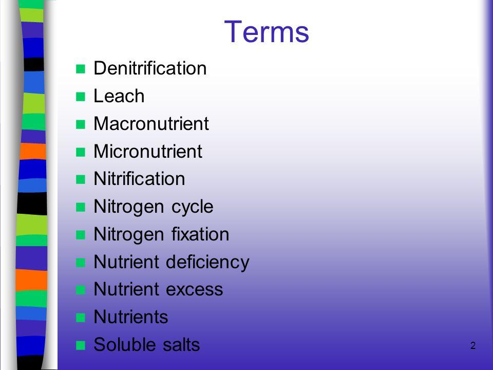2 Terms Denitrification Leach Macronutrient Micronutrient Nitrification Nitrogen cycle Nitrogen fixation Nutrient deficiency Nutrient excess Nutrients Soluble salts