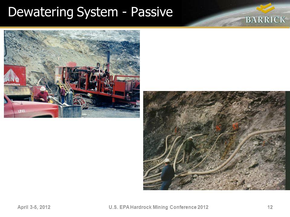 April 3-5, 2012U.S. EPA Hardrock Mining Conference 2012 Dewatering System - Passive 12