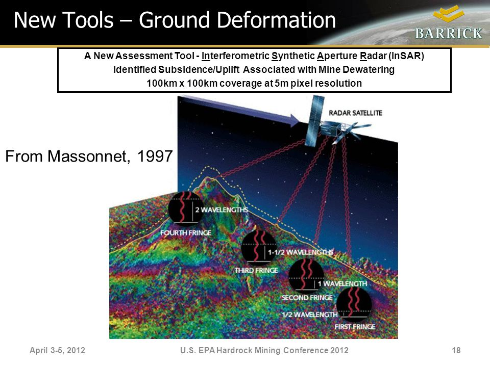 New Tools – Ground Deformation A New Assessment Tool - Interferometric Synthetic Aperture Radar (InSAR) Identified Subsidence/Uplift Associated with M