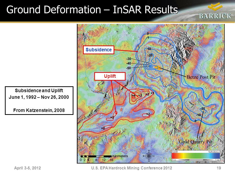 April 3-5, 2012U.S. EPA Hardrock Mining Conference 2012 Ground Deformation – InSAR Results Subsidence Uplift Subsidence and Uplift June 1, 1992 – Nov