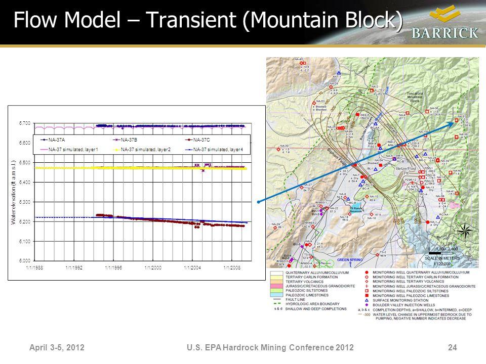 April 3-5, 2012U.S. EPA Hardrock Mining Conference 2012 Flow Model – Transient (Mountain Block) 24