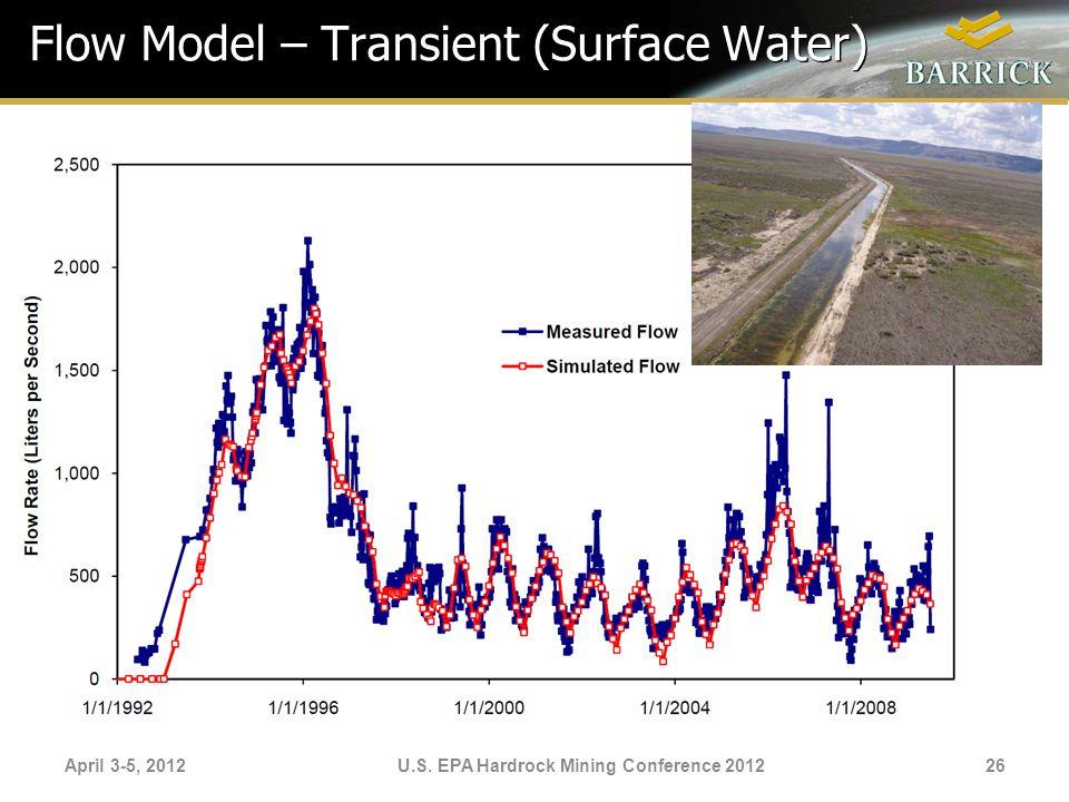 April 3-5, 2012U.S. EPA Hardrock Mining Conference 2012 Flow Model – Transient (Surface Water) 26