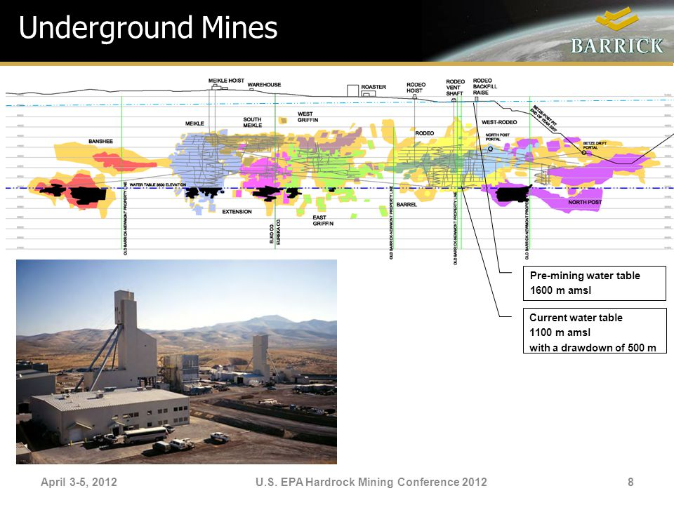 April 3-5, 2012U.S. EPA Hardrock Mining Conference 2012 Underground Mines Pre-mining water table 1600 m amsl Current water table 1100 m amsl with a dr
