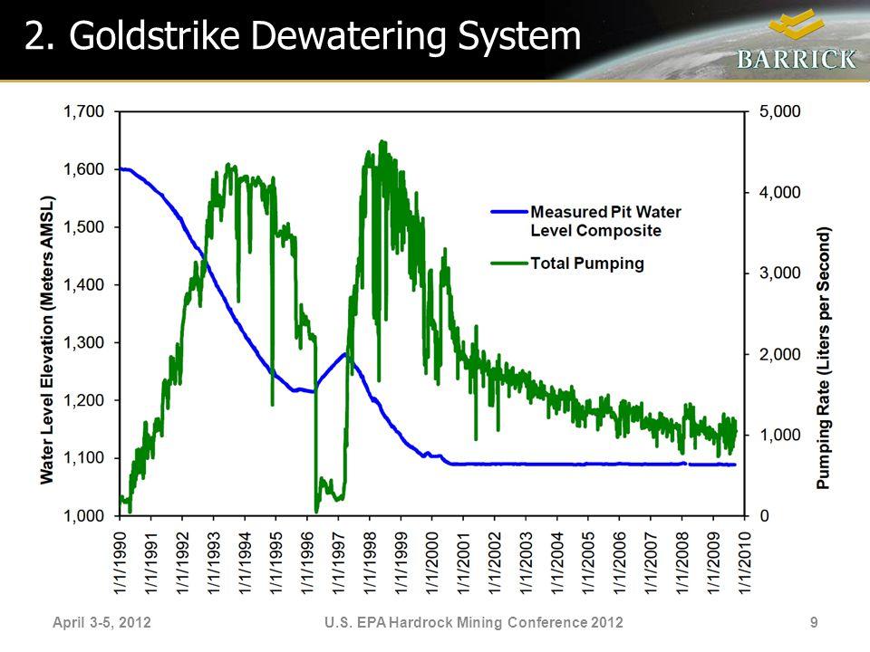 April 3-5, 2012U.S. EPA Hardrock Mining Conference 2012 2. Goldstrike Dewatering System 9