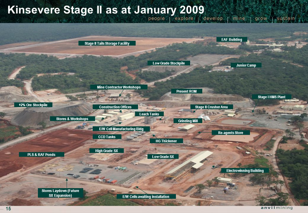 15 CCD Tanks Stage II Tails Storage Facility +2% Ore Stockpile Low Grade Stockpile EAF Building Present ROM Mine Contractor Workshops Construction Off