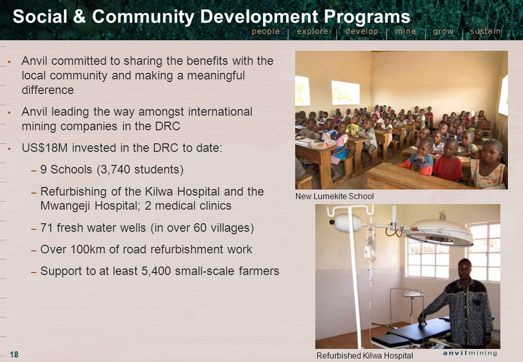 18 Social & Community Development Programs ▪ Anvil committed to sharing the benefits with the local community and making a meaningful difference ▪ Anv