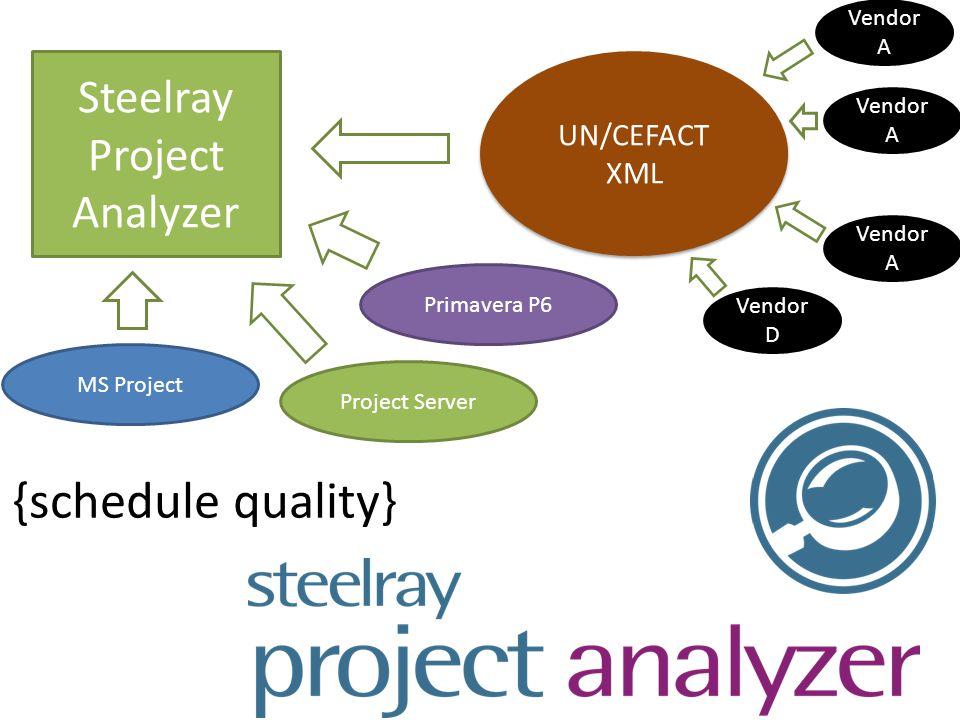 Steelray Project Analyzer UN/CEFACT XML {schedule quality} MS Project Project Server Primavera P6 Vendor A Vendor D