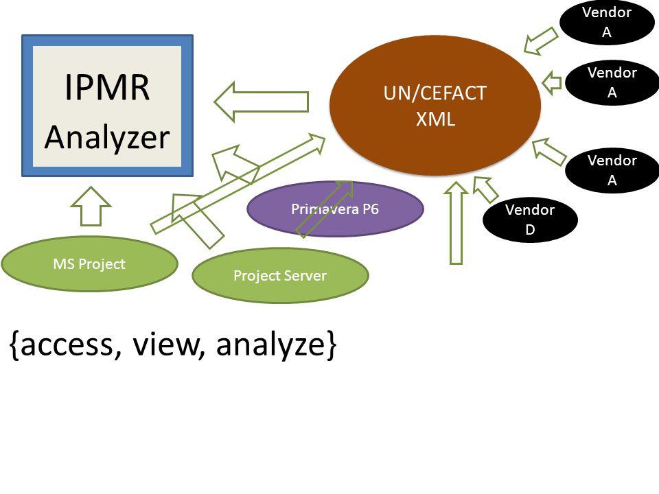 Steelray Project Viewer UN/CEFACT XML {access, view, analyze} MS Project Project Server Primavera P6 Vendor A Vendor D IPMR Analyzer