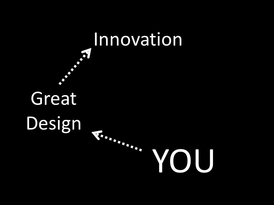 Innovation Great Design YOU