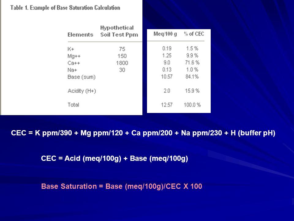 CEC = K ppm/390 + Mg ppm/120 + Ca ppm/200 + Na ppm/230 + H (buffer pH) CEC = Acid (meq/100g) + Base (meq/100g) Base Saturation = Base (meq/100g)/CEC X 100
