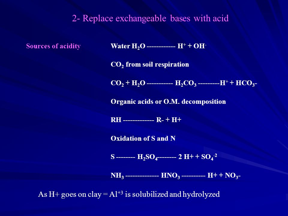 As H+ goes on clay = Al +3 is solubilized and hydrolyzed 2- Replace exchangeable bases with acid Sources of acidityWater H 2 O ------------ H + + OH - CO 2 from soil respiration CO 2 + H 2 O ----------- H 2 CO 3 ---------H + + HCO 3 - Organic acids or O.M.