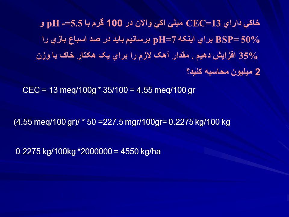 خاکي داراي CEC=13 ميلي اکي والان در 100 گرم با pH -=5.5 و BSP= 50% براي اينکه pH=7 برسانيم بايد در صد اسباع بازي را 35% افزايش دهيم.