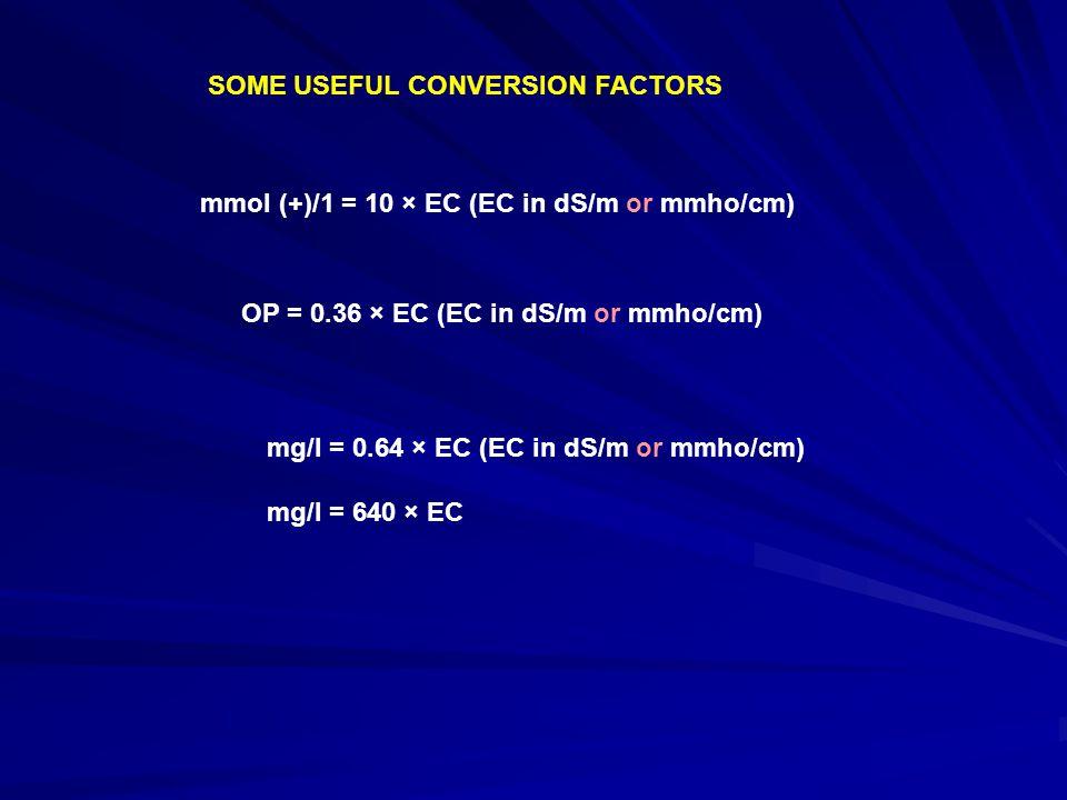 SOME USEFUL CONVERSION FACTORS mmol (+)/1 = 10 × EC (EC in dS/m or mmho/cm) OP = 0.36 × EC (EC in dS/m or mmho/cm) mg/l = 0.64 × EC (EC in dS/m or mmho/cm) mg/l = 640 × EC