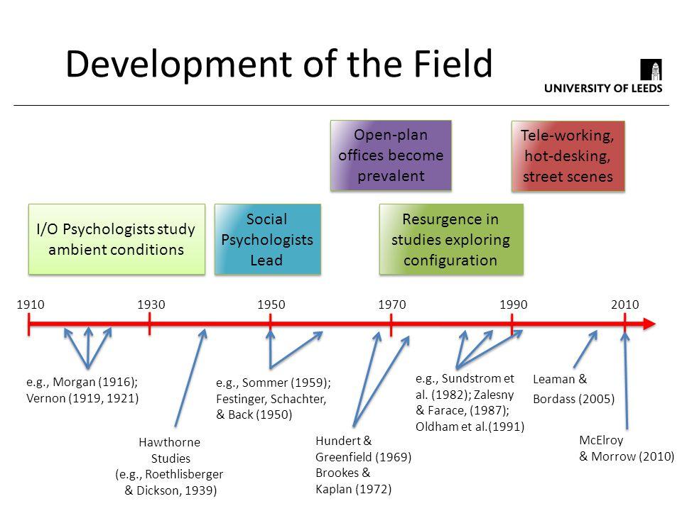 Development of the Field 20101910 1930 195019701990 I/O Psychologists study ambient conditions Open-plan offices become prevalent Tele-working, hot-desking, street scenes e.g., Morgan (1916); Vernon (1919, 1921) Hawthorne Studies (e.g., Roethlisberger & Dickson, 1939) Hundert & Greenfield (1969) Brookes & Kaplan (1972) Leaman & Bordass (2005) McElroy & Morrow (2010) e.g., Sommer (1959); Festinger, Schachter, & Back (1950) e.g., Sundstrom et al.