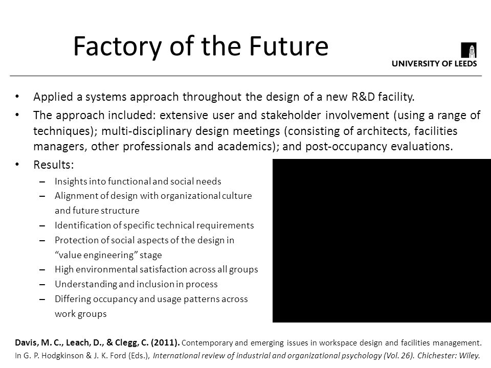 Factory of the Future Applied a systems approach throughout the design of a new R&D facility.