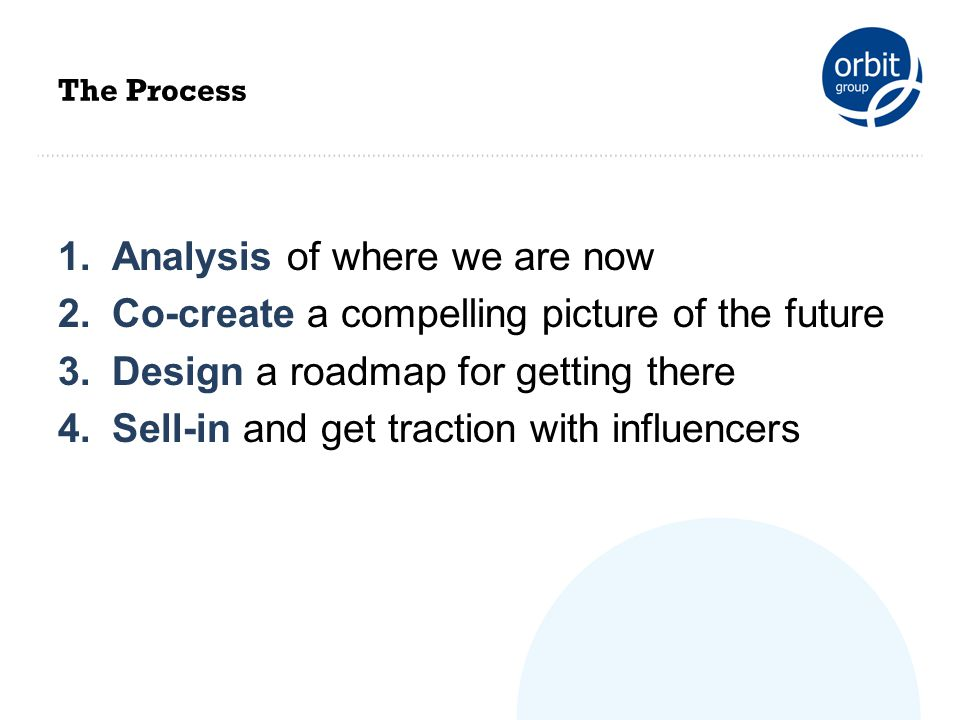 The Process 1. Analysis of where we are now 2. Co-create a compelling picture of the future 3.