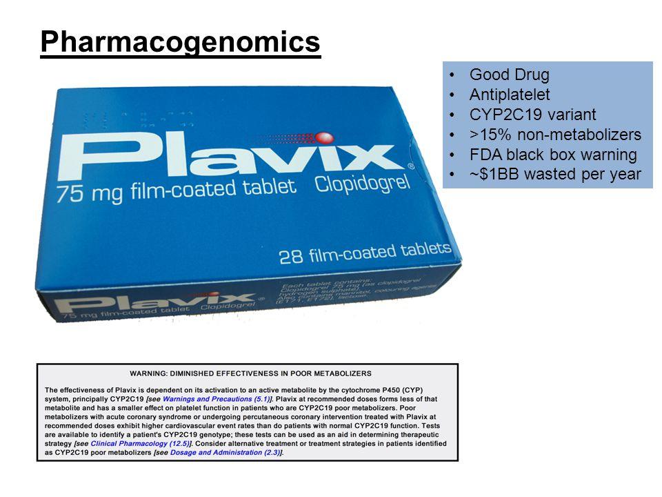 Pharmacogenomics Good Drug Antiplatelet CYP2C19 variant >15% non-metabolizers FDA black box warning ~$1BB wasted per year
