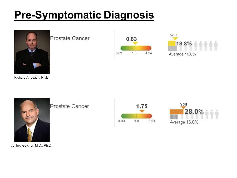 Pre-Symptomatic Diagnosis Richard A. Leach, Ph.D. Jeffrey Gulcher, M.D., Ph.D.
