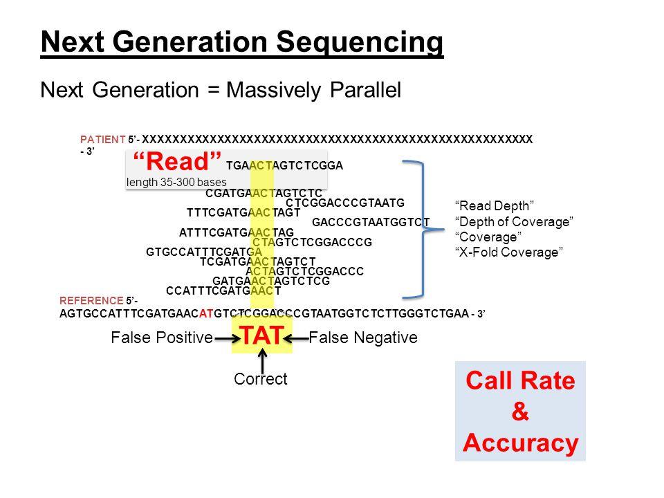 PATIENT 5'- XXXXXXXXXXXXXXXXXXXXXXXXXXXXXXXXXXXXXXXXXXXXXXXXXXXXX - 3' Next Generation Sequencing Next Generation = Massively Parallel TGAACTAGTCTCGGA Read length 35-300 bases REFERENCE 5'- AGTGCCATTTCGATGAACATGTCTCGGACCCGTAATGGTCTCTTGGGTCTGAA - 3' CCATTTCGATGAACT GATGAACTAGTCTCG ACTAGTCTCGGACCC TCGATGAACTAGTCT GTGCCATTTCGATGA CTAGTCTCGGACCCG ATTTCGATGAACTAG TTTCGATGAACTAGT GACCCGTAATGGTCT CTCGGACCCGTAATG CGATGAACTAGTCTC TAT False PositiveFalse Negative Correct Read Depth Depth of Coverage Coverage X-Fold Coverage Call Rate & Accuracy