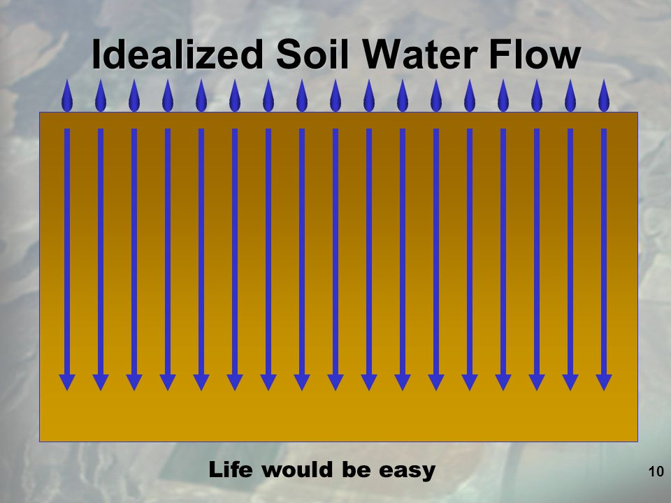 10 Idealized Soil Water Flow Life would be easy