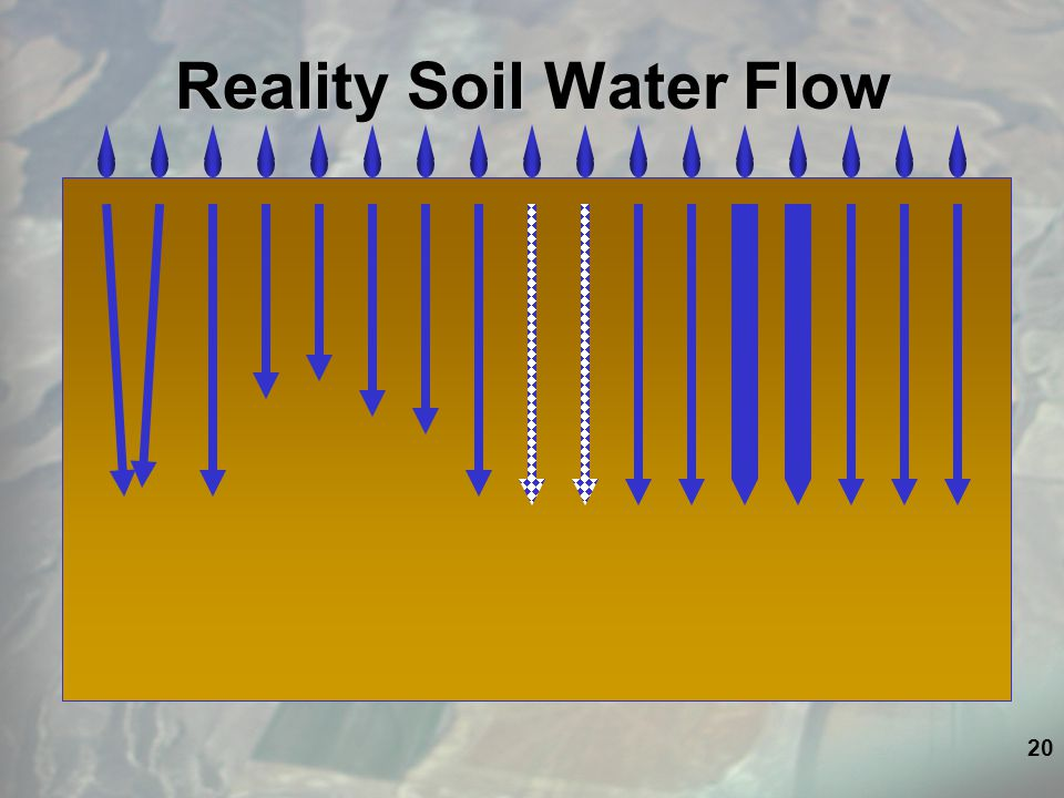 20 Reality Soil Water Flow