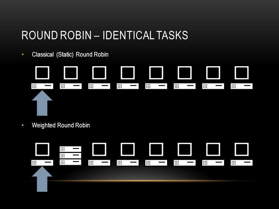 ROUND ROBIN – IDENTICAL TASKS Classical (Static) Round Robin Weighted Round Robin