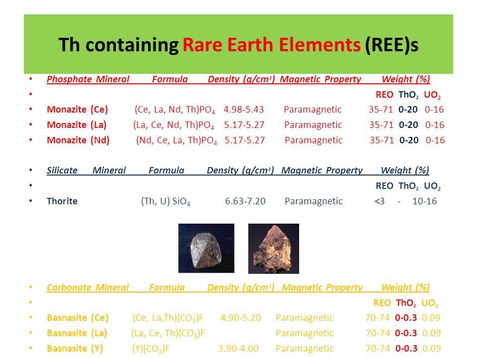 MINERALGRAIN SIZE (micron)CONTENT (%) Fluorite2-400038-45 Barite10-140019-36 Bastnasite7-26 Opak Minerals12-120020-22 REE and Th are in fine size fraction