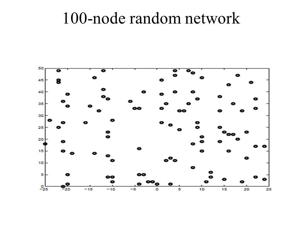 100-node random network