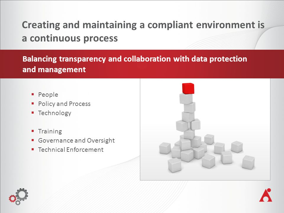 Creating and maintaining a compliant environment is a continuous process Balancing transparency and collaboration with data protection and management