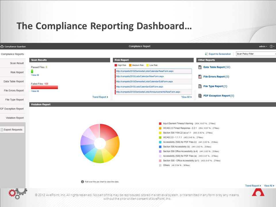 The Compliance Reporting Dashboard… © 2012 AvePoint, Inc.