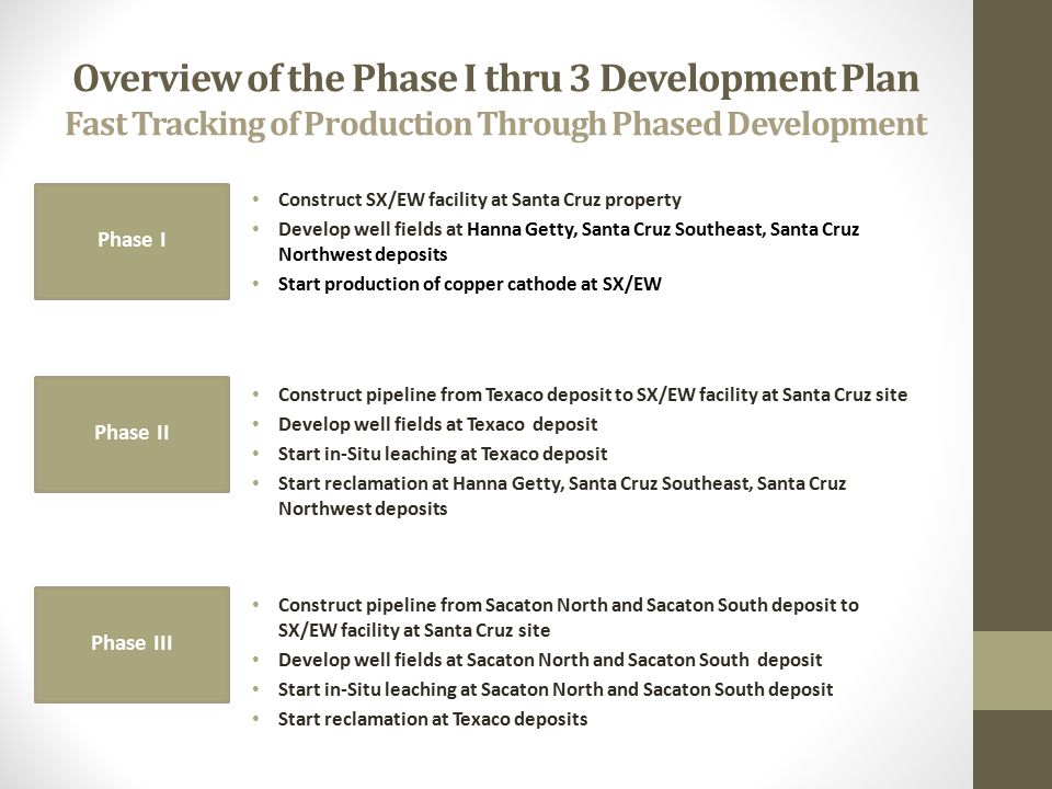 Overview of the Phase I thru 3 Development Plan Fast Tracking of Production Through Phased Development Construct SX/EW facility at Santa Cruz property Develop well fields at Hanna Getty, Santa Cruz Southeast, Santa Cruz Northwest deposits Start production of copper cathode at SX/EW Phase I Construct pipeline from Texaco deposit to SX/EW facility at Santa Cruz site Develop well fields at Texaco deposit Start in-Situ leaching at Texaco deposit Start reclamation at Hanna Getty, Santa Cruz Southeast, Santa Cruz Northwest deposits Phase II Phase III Construct pipeline from Sacaton North and Sacaton South deposit to SX/EW facility at Santa Cruz site Develop well fields at Sacaton North and Sacaton South deposit Start in-Situ leaching at Sacaton North and Sacaton South deposit Start reclamation at Texaco deposits