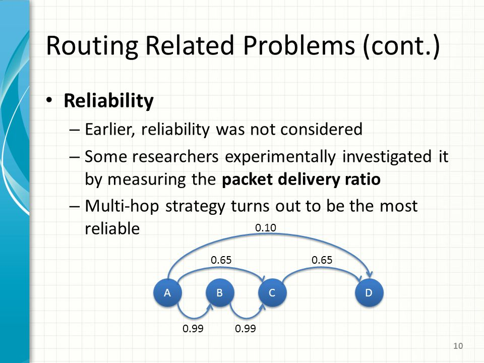 Routing Related Problems (cont.) Reliability – Earlier, reliability was not considered – Some researchers experimentally investigated it by measuring the packet delivery ratio – Multi-hop strategy turns out to be the most reliable A A B B C C D D 0.99 0.65 0.10 10