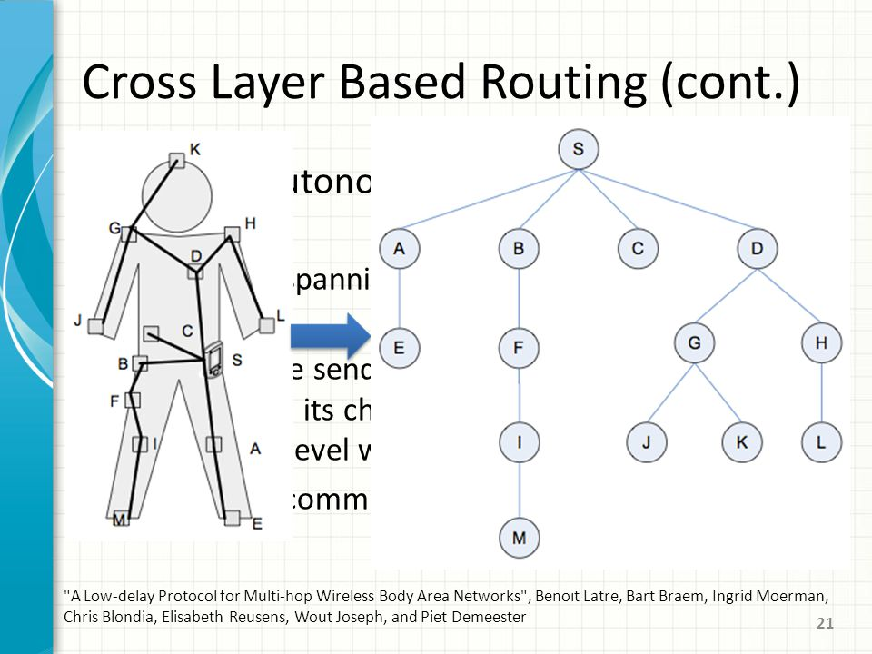 Cross Layer Based Routing (cont.) Wireless Autonomous Spanning Tree protocol (WASP) – sets up a spanning tree and divides the time axis in slots – Every node sends out a proprietary WASP- scheme to its children to inform them of the following level when they are allowed to send.
