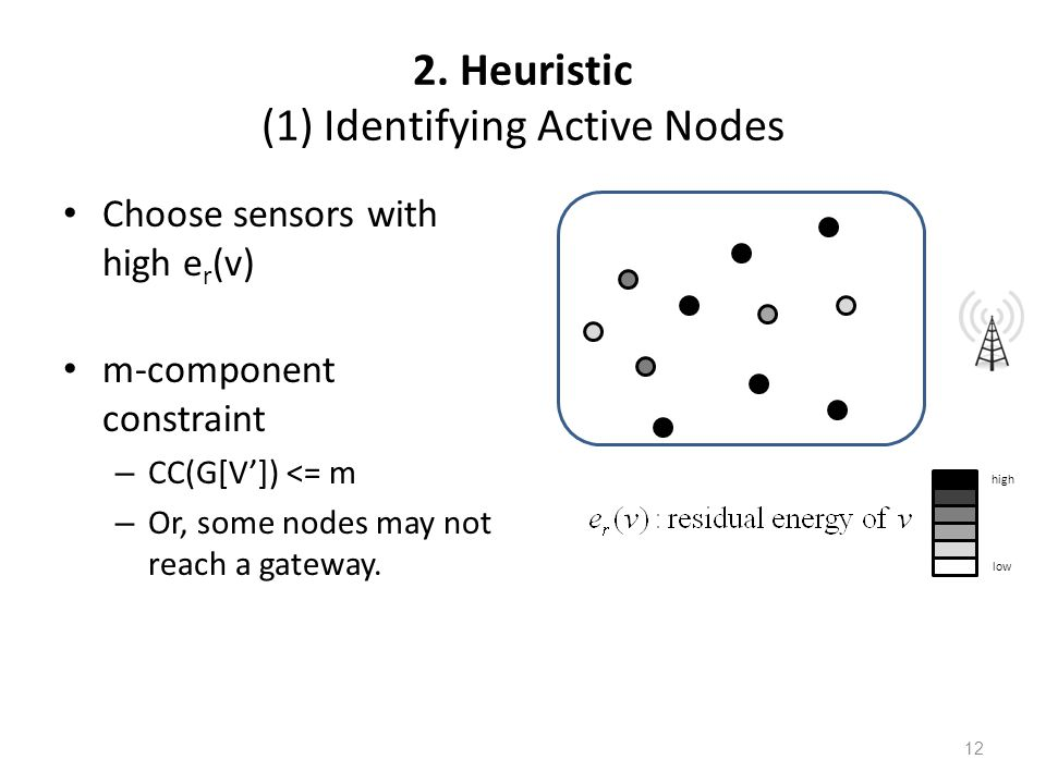2. Heuristic (1) Identifying Active Nodes Choose sensors with high e r (v) m-component constraint – CC(G[V']) <= m – Or, some nodes may not reach a ga
