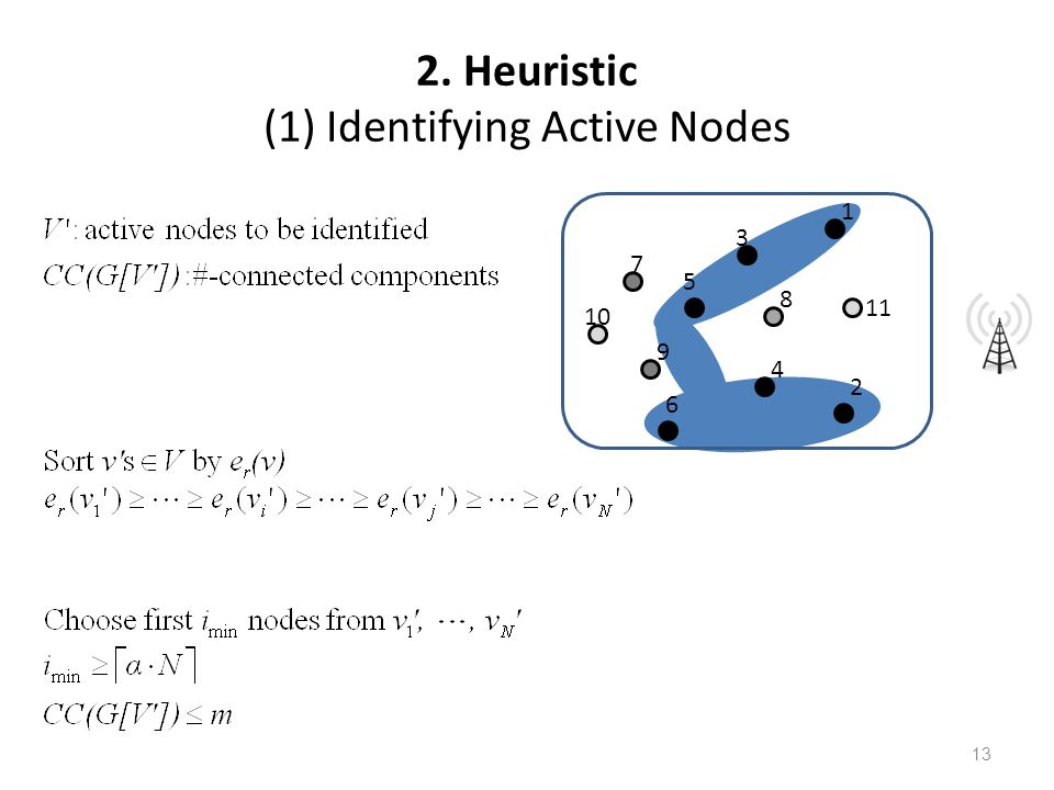 2. Heuristic (1) Identifying Active Nodes 1 2 3 4 5 6 7 8 9 10 11 13