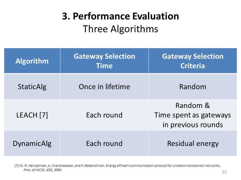 3. Performance Evaluation Three Algorithms Algorithm Gateway Selection Time Gateway Selection Criteria StaticAlg LEACH [7] DynamicAlg Algorithm Gatewa