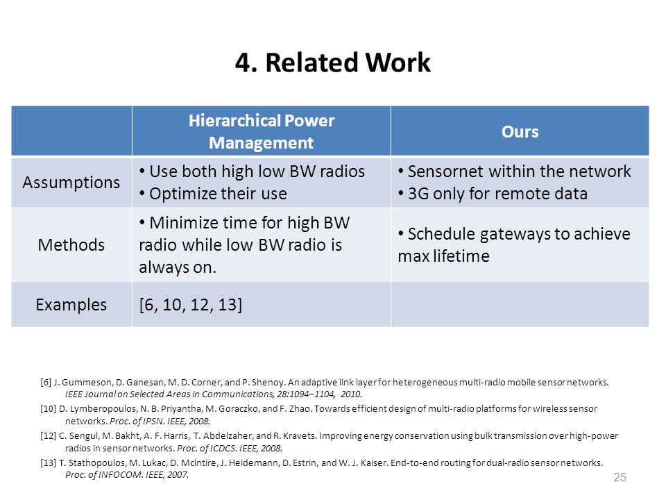 4. Related Work [6] J. Gummeson, D. Ganesan, M. D. Corner, and P. Shenoy. An adaptive link layer for heterogeneous multi-radio mobile sensor networks.