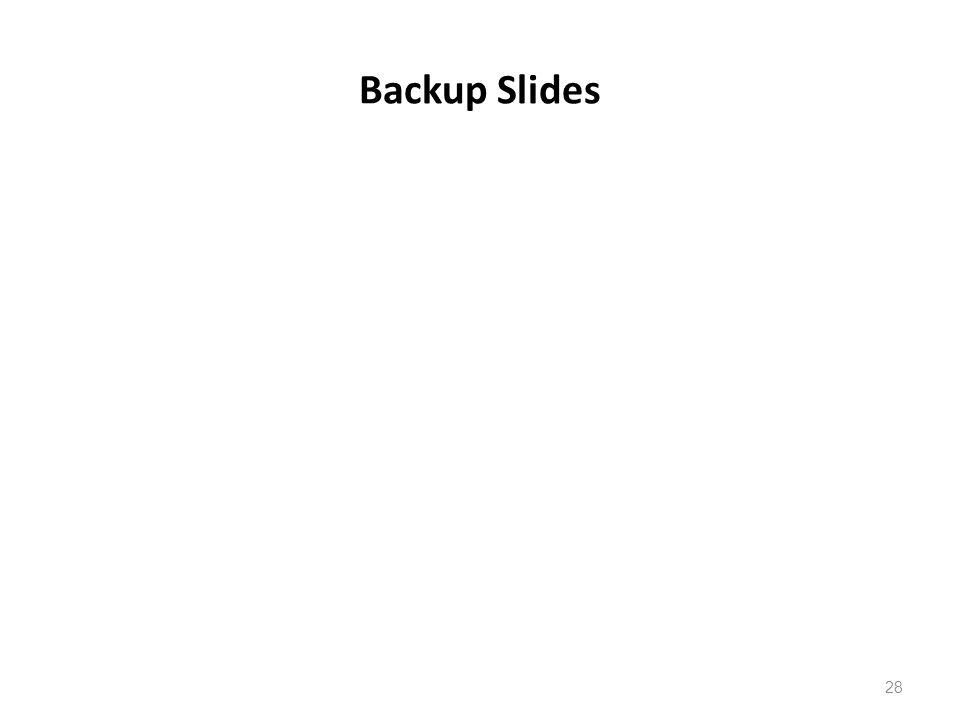 Backup Slides 28