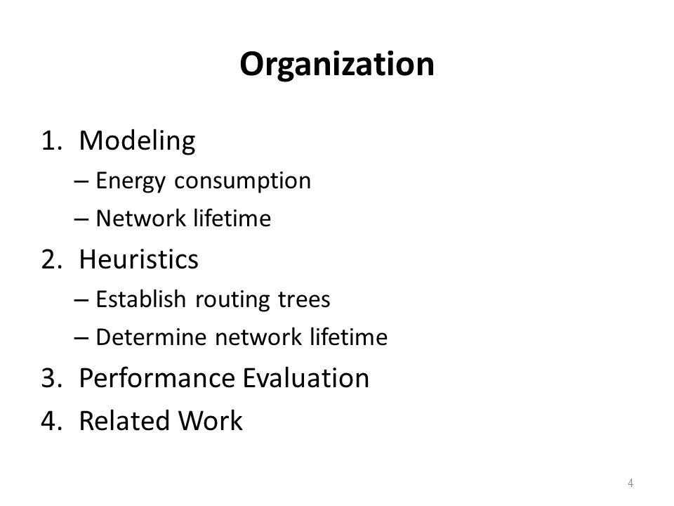 Organization 1.Modeling – Energy consumption – Network lifetime 2.Heuristics – Establish routing trees – Determine network lifetime 3.Performance Eval