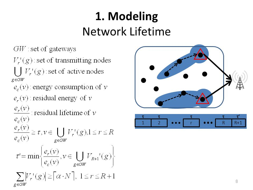 1. Modeling Network Lifetime 1 τ 2 τ r τ R τ R+1 τ' 8