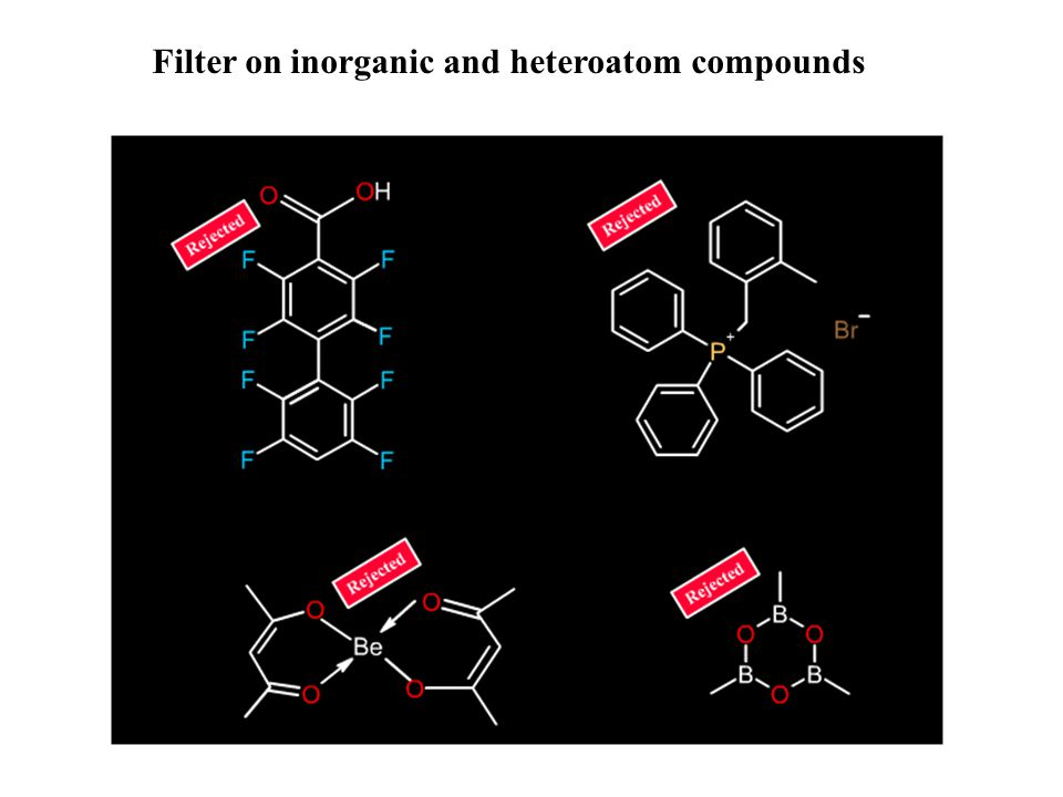 Filter on inorganic and heteroatom compounds