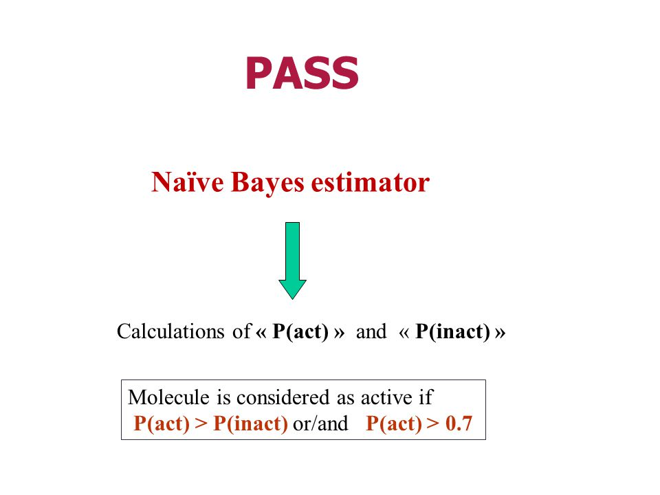 PASS Calculations of « P(act) » and « P(inact) » Molecule is considered as active if P(act) > P(inact) or/and P(act) > 0.7 Naïve Bayes estimator