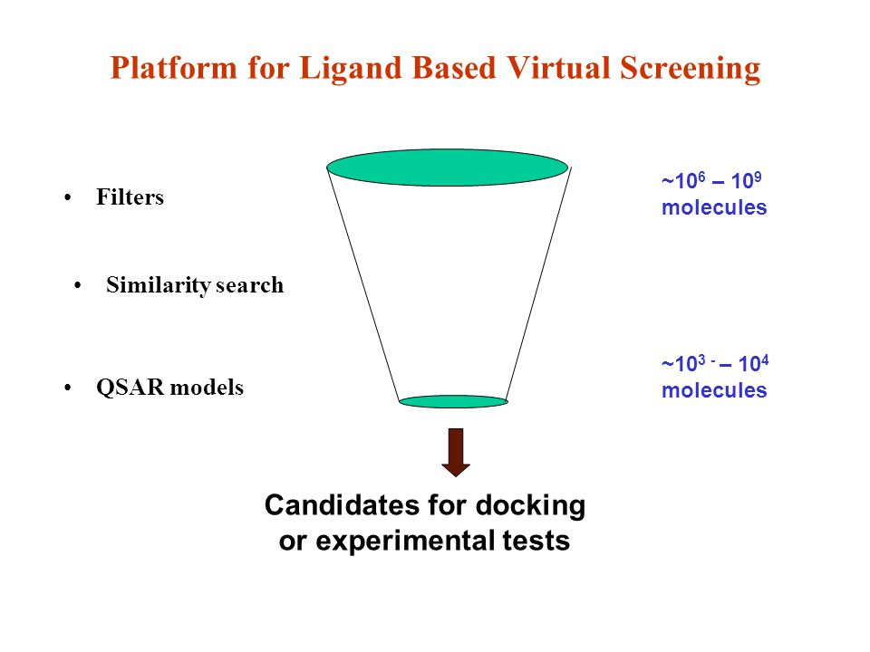 Platform for Ligand Based Virtual Screening Similarity search ~10 6 – 10 9 molecules ~10 3 - – 10 4 molecules Candidates for docking or experimental t