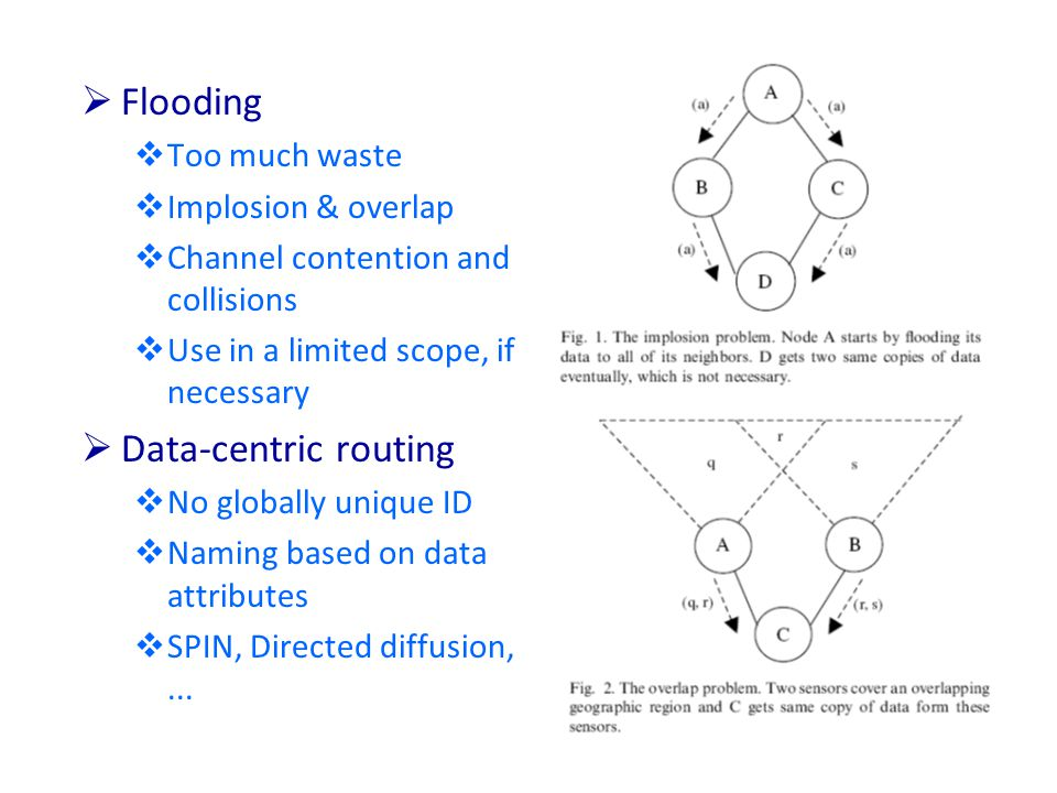  Flooding  Too much waste  Implosion & overlap  Channel contention and collisions  Use in a limited scope, if necessary  Data-centric routing  No globally unique ID  Naming based on data attributes  SPIN, Directed diffusion,...