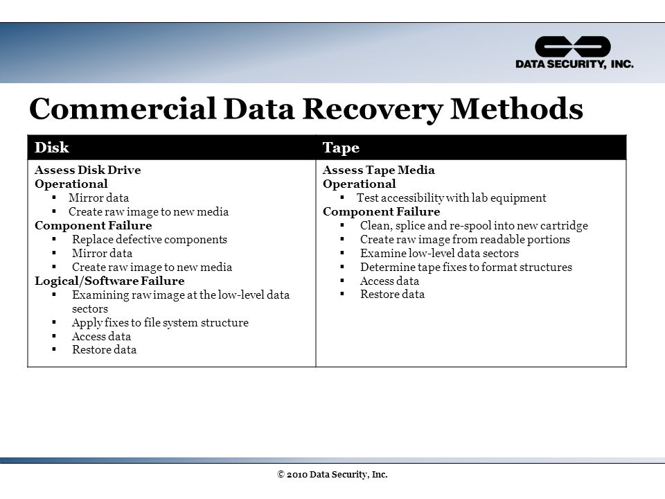 Commercial Data Recovery Methods © 2010 Data Security, Inc. DiskTape Assess Disk Drive Operational  Mirror data  Create raw image to new media Compo