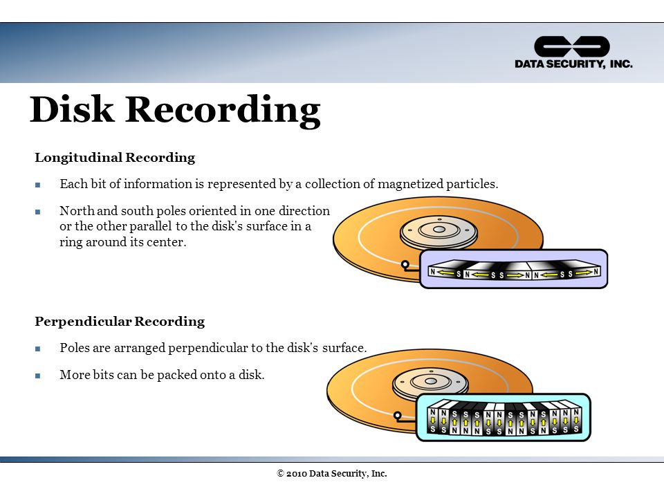 Disk Recording © 2010 Data Security, Inc. Longitudinal Recording Each bit of information is represented by a collection of magnetized particles. North